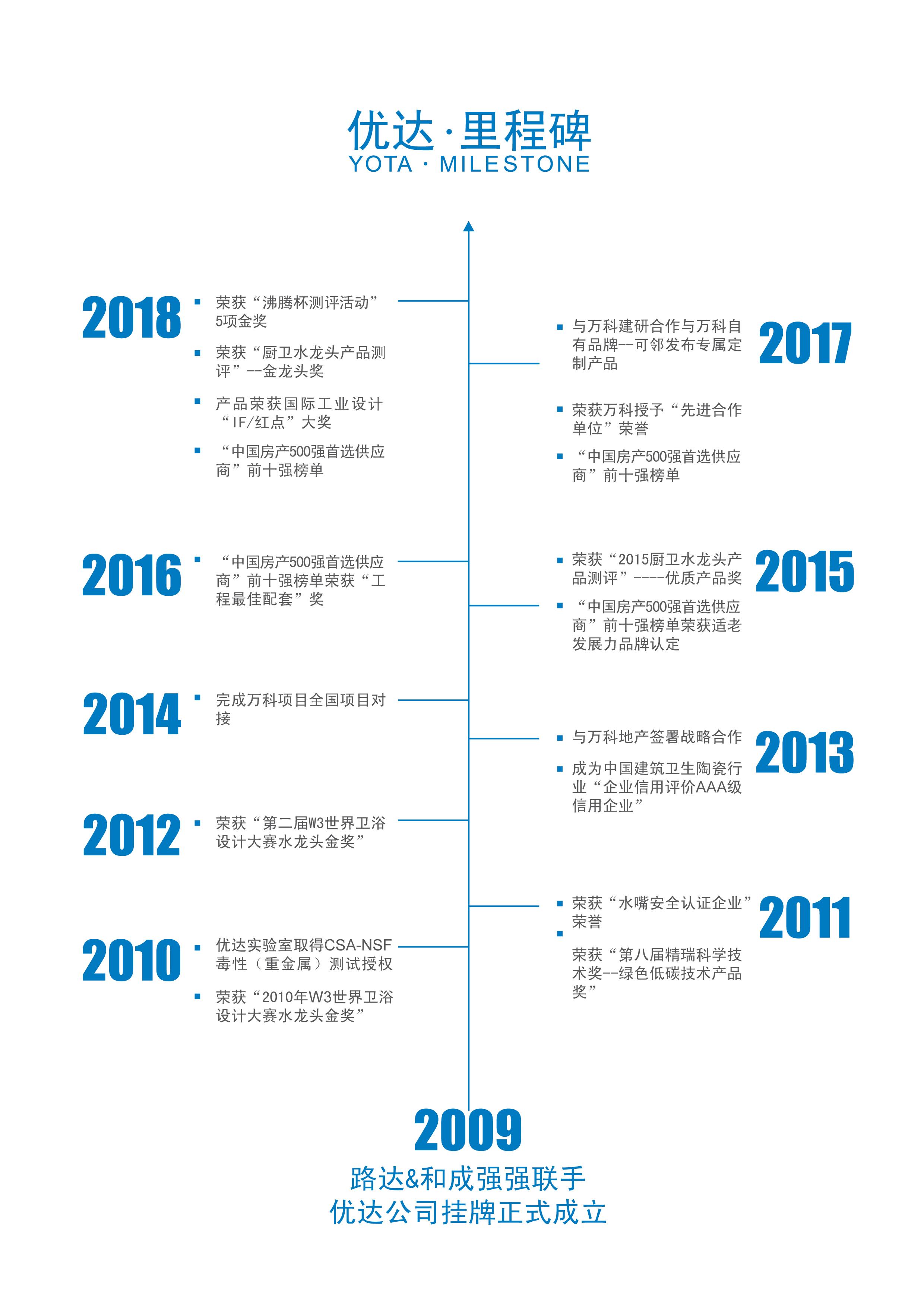 HCG品牌历程-02.jpg